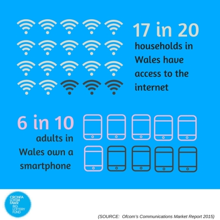 17 in 20households in Wales have internet access (4).jpg